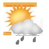 """Tagsymbol, Symbolcode """"f"""", Sonne, Wolken, Regenschauer"""